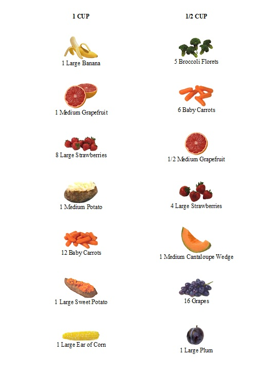 Serving Size Guide