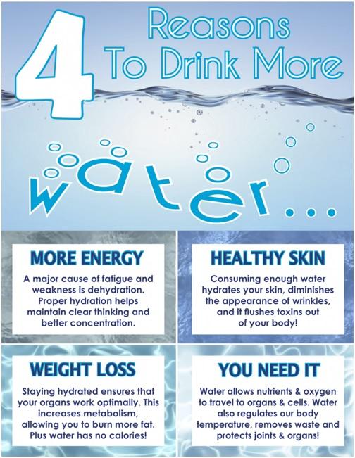 drink more water challenge my atlantic medical imaging